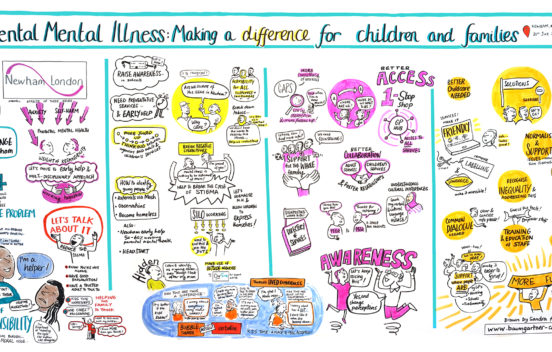 A hand drawn infographic explaining the impact of parental mental illness and Our Time's work